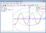Screen shot of Graph showing plotted functions.