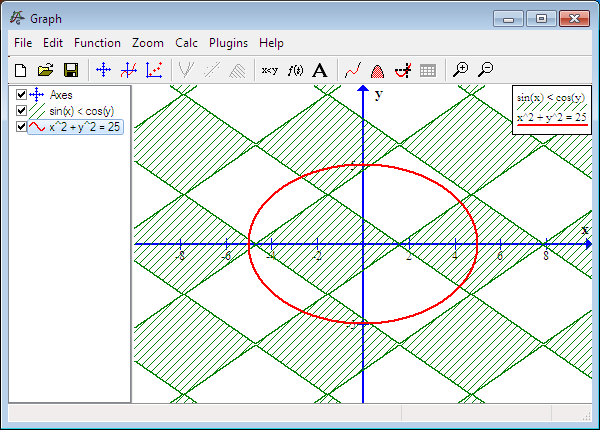 Features graph draw relation screen shot og graph showing examples of relations ccuart Images